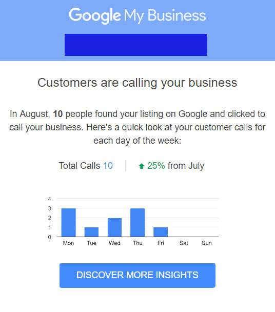 How Many Phone Calls Came From Your Google Listing?